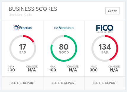 business_personal_scores_screencap