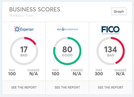 business_personal_scores_screencap